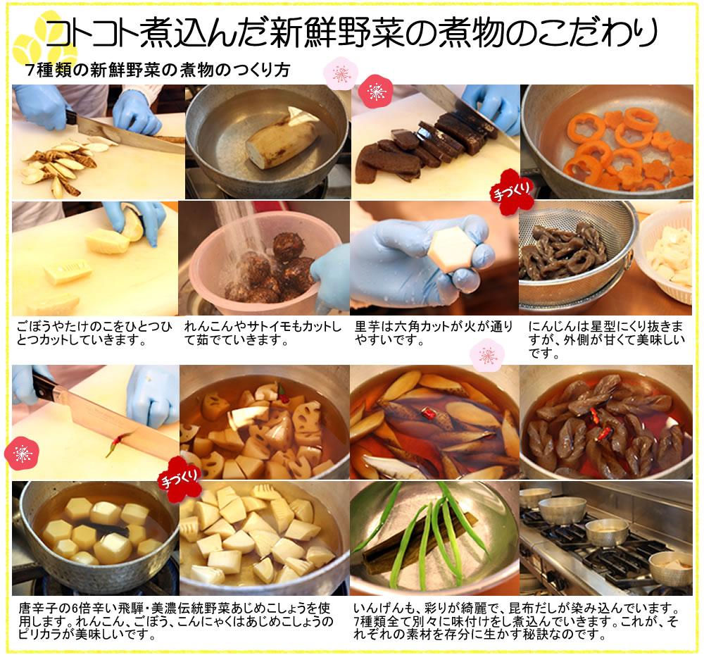 コトコトに込んだ野菜の煮物7種